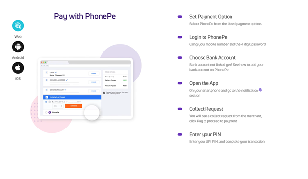 How to fund casino account with PhonePe