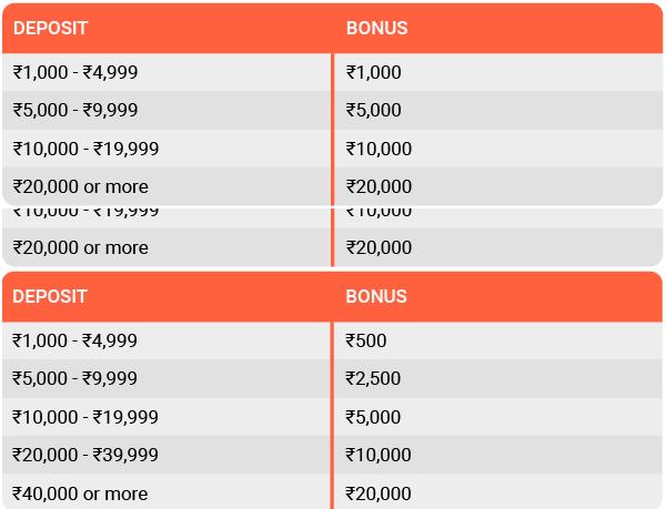 Leo Vegas live casino games- Indian bonus offer