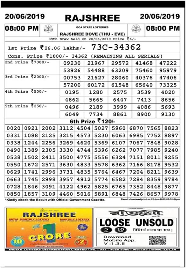 Rajshree lottery results
