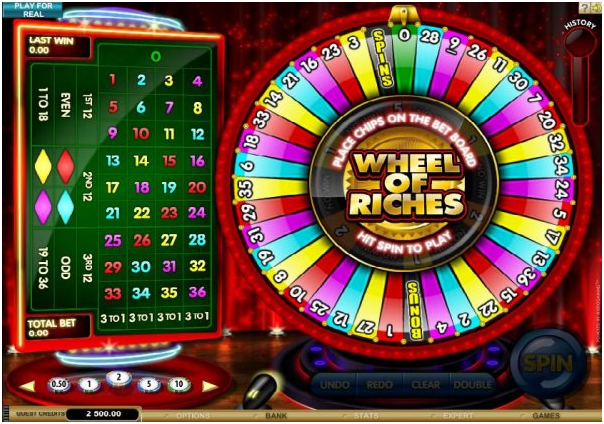 Wheel of Riches – The slot game that represents roulette game at online casinos